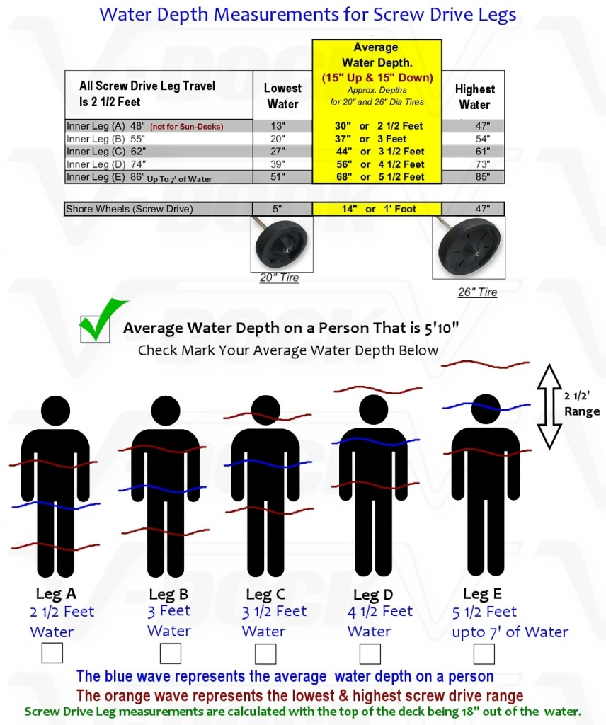 water depth chart simpler verision 2014 2-18-2014